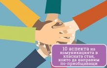 №10. Комуникиране на усещане за общност