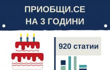 Сайтът Priobshti.se става на 3 години