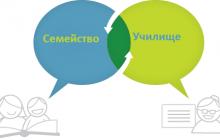 Комуникация с родителите, която подобрява общуването и участието им в училищния живот.Част 1