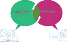 Комуникация с родителите, която подобрява общуването и участието им в училищния живот.Част 2